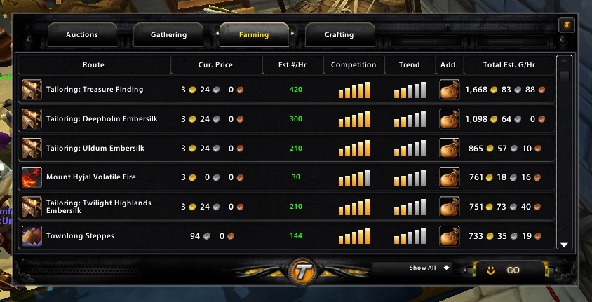 Super Cheap Dynasty Wow Addons & Guide takes your game to a new level